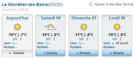 météo serre chevalier février 2012
